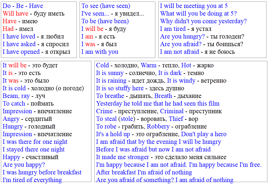 Неправильные глаголы английского языка таблица и список