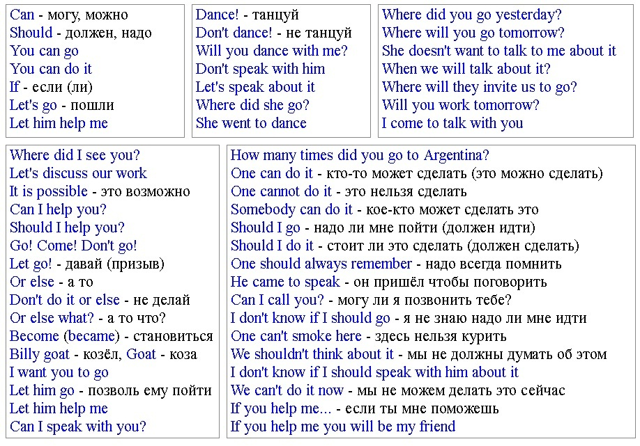 Петров изучение английского языка за 16 уроков фото