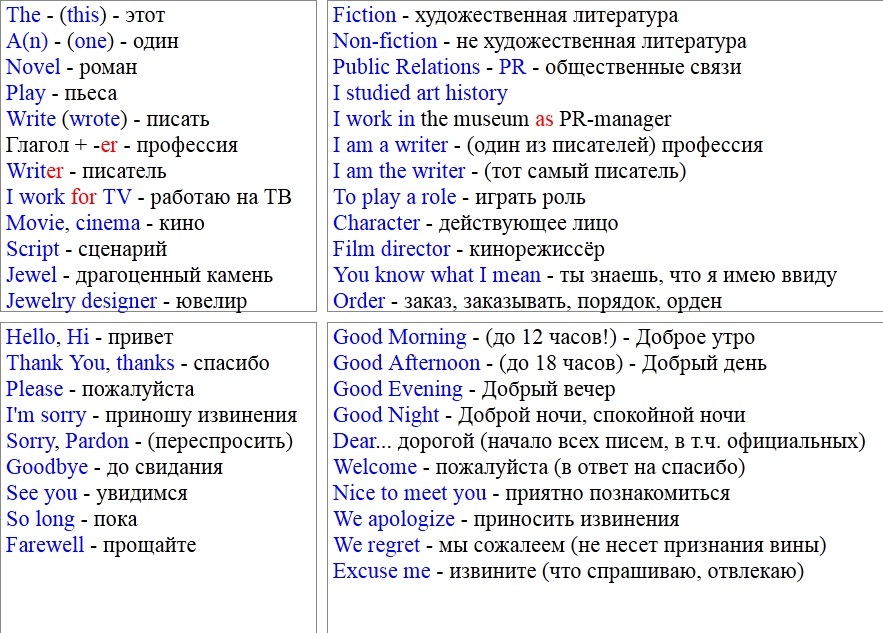 English language for Russian-speakers in 16 hours Lesson