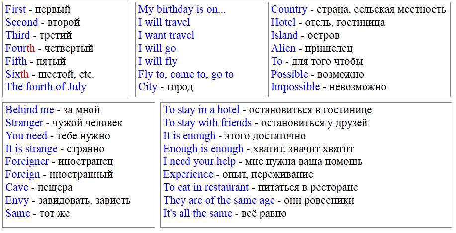Английский язык детям - онлайн уроки английского языка для ...